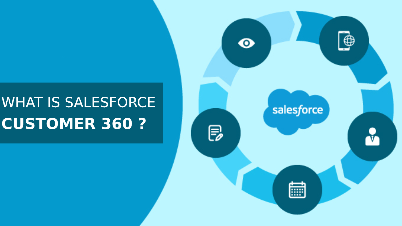 What is Salesforce Customer 360?